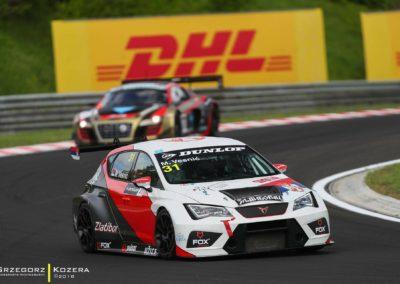 CEZ 2018 Hungaroring test day